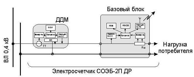 Как остановить электронный счетчик электроэнергии схема фото 331
